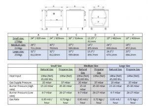 Gas-Ofen_Technische Daten